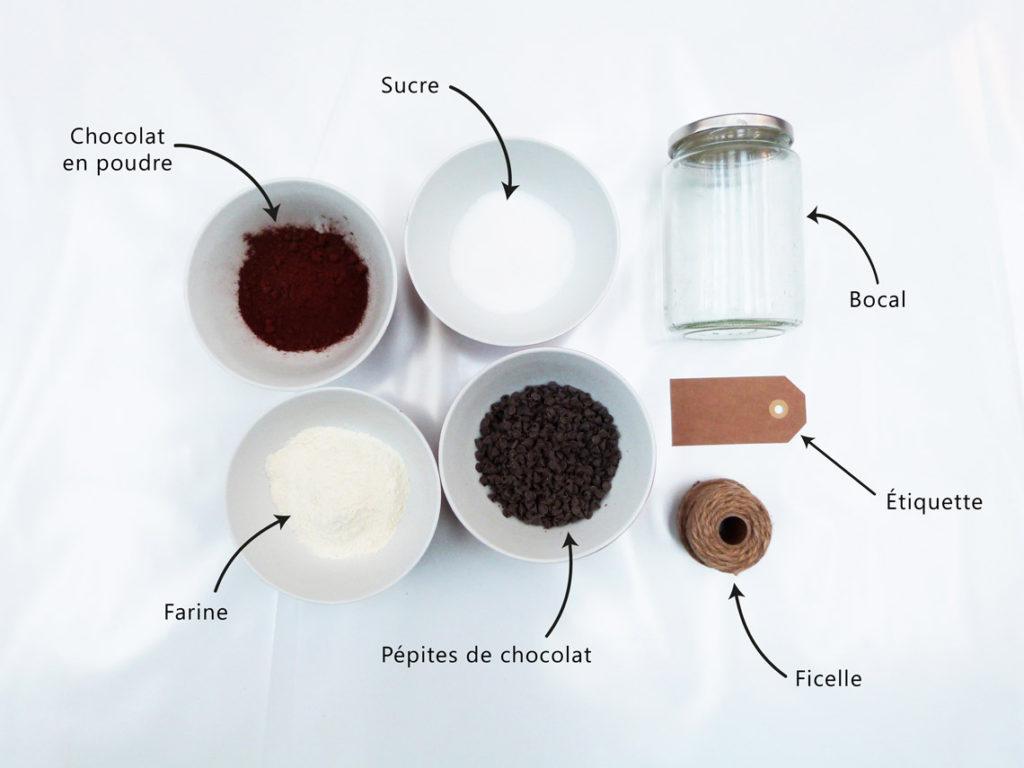 Matériel nécessaire pour fabriquer une cookie jar